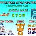 Prediksi Togel Singapore 3 November 2018