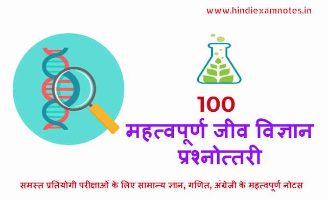 100 Important Biology Quiz