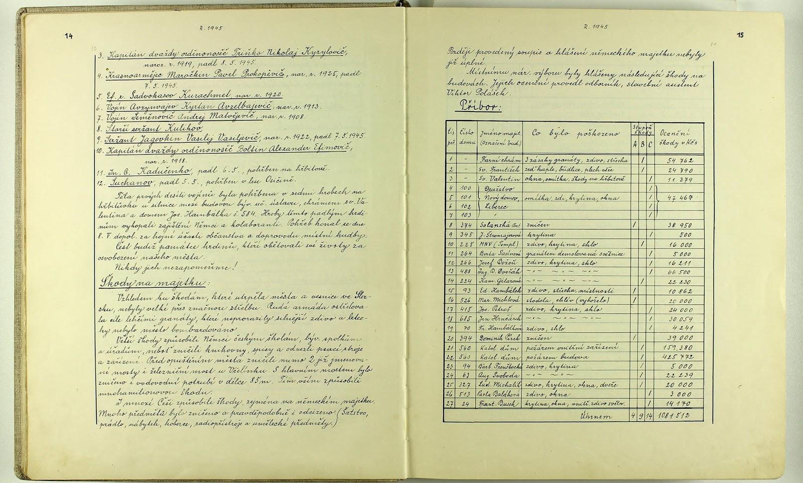 Летописи города Пршибор, 1945 год. Стр. 14-15