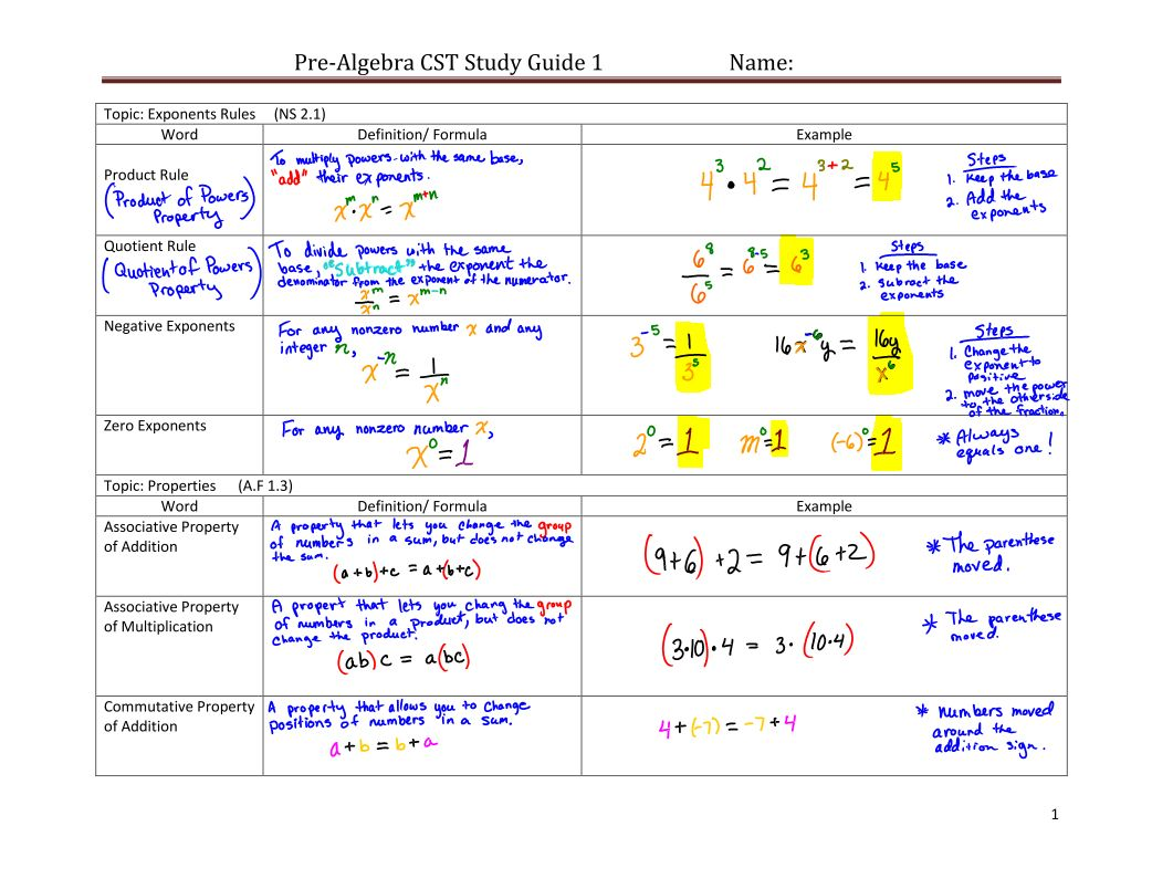 Mrs Coder S Period 3 Homework Blog