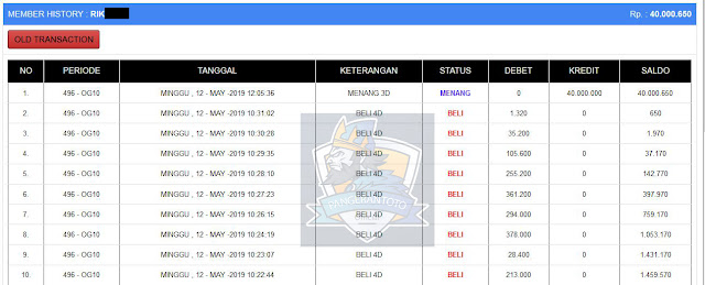 Jackpot hari ini 12 Mei 2019 Pangeransatu.com