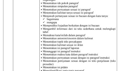 Download Kisi-kisi UN Jenjang SMP SMA,SMK dan Gabung  Paket  2018
