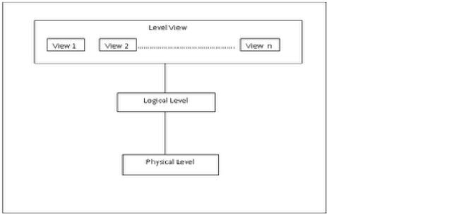 Contoh Diagram Garis Himpunan Dalam Matematika - Contoh Cox