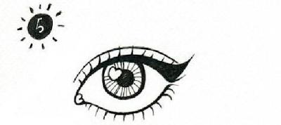 Langkah 5 Cara memakai Eye Liner Bagi Pemula
