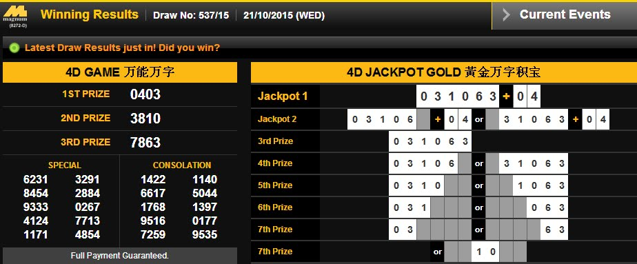 How to win 4d lottery big sweep and 4d prediction tips, law