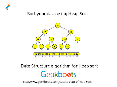 https://www.geekboots.com/datastructure/heap-sort