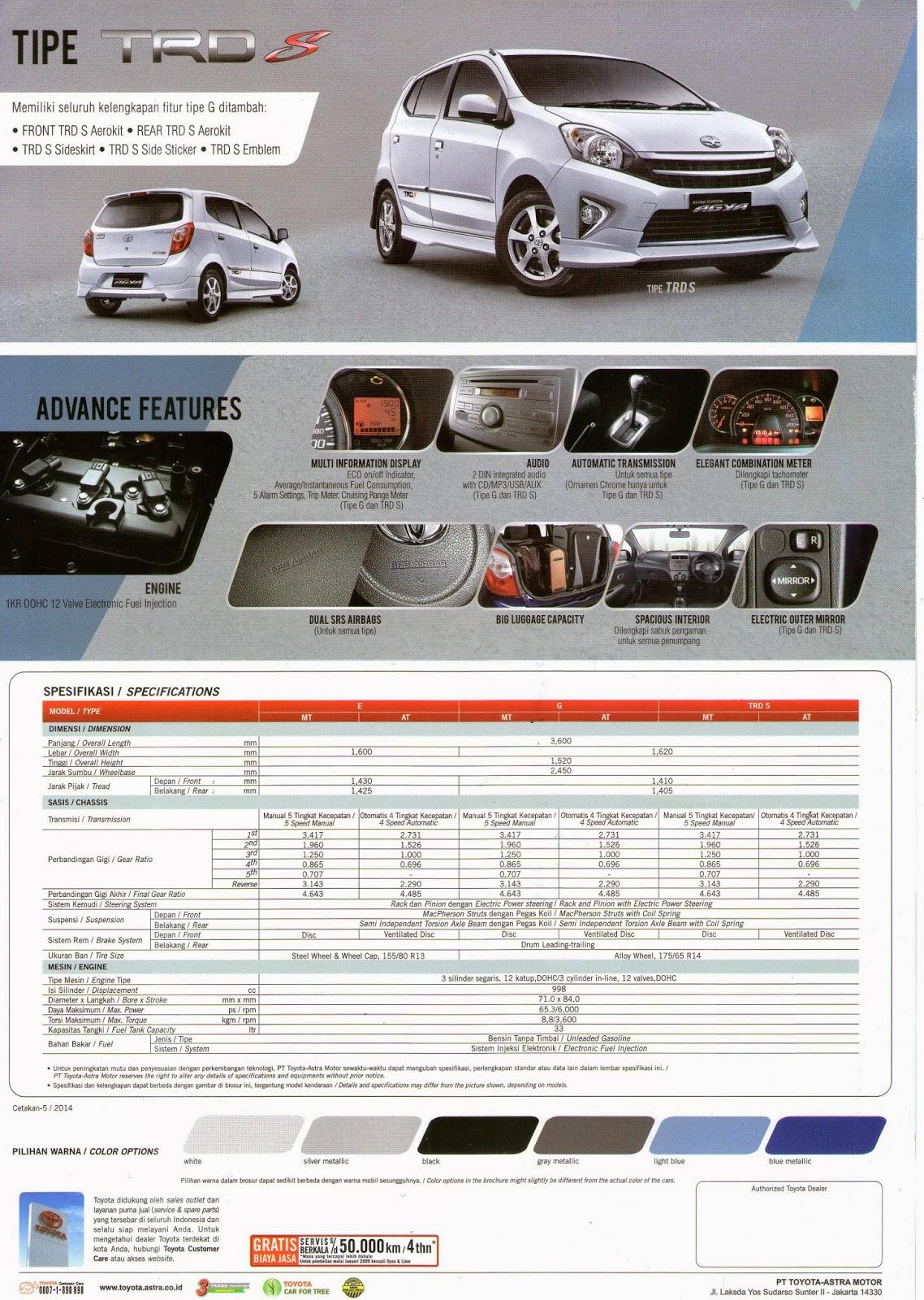 Harga New Agya Trd Interior Toyota Grand Veloz Pt Wira Megah Profitamas I
