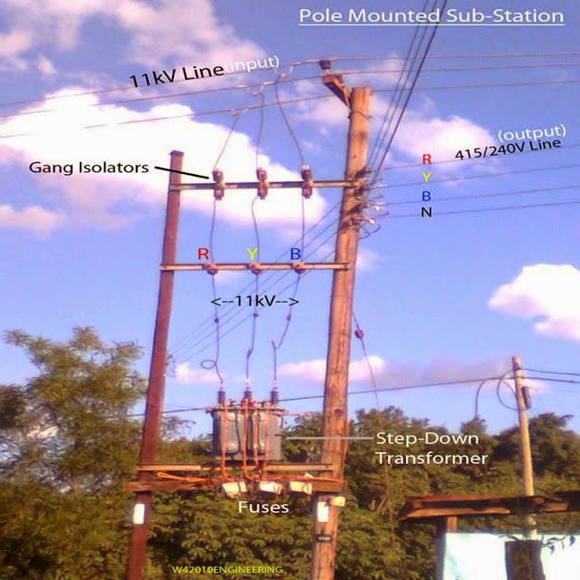 4 Pole Contactor Wiring Diagram  Wiring Diagram Pictures