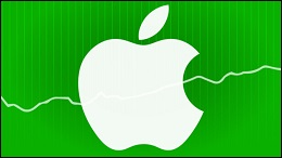 http://www.aluth.com/2015/01/most-profitable-apple-company.html