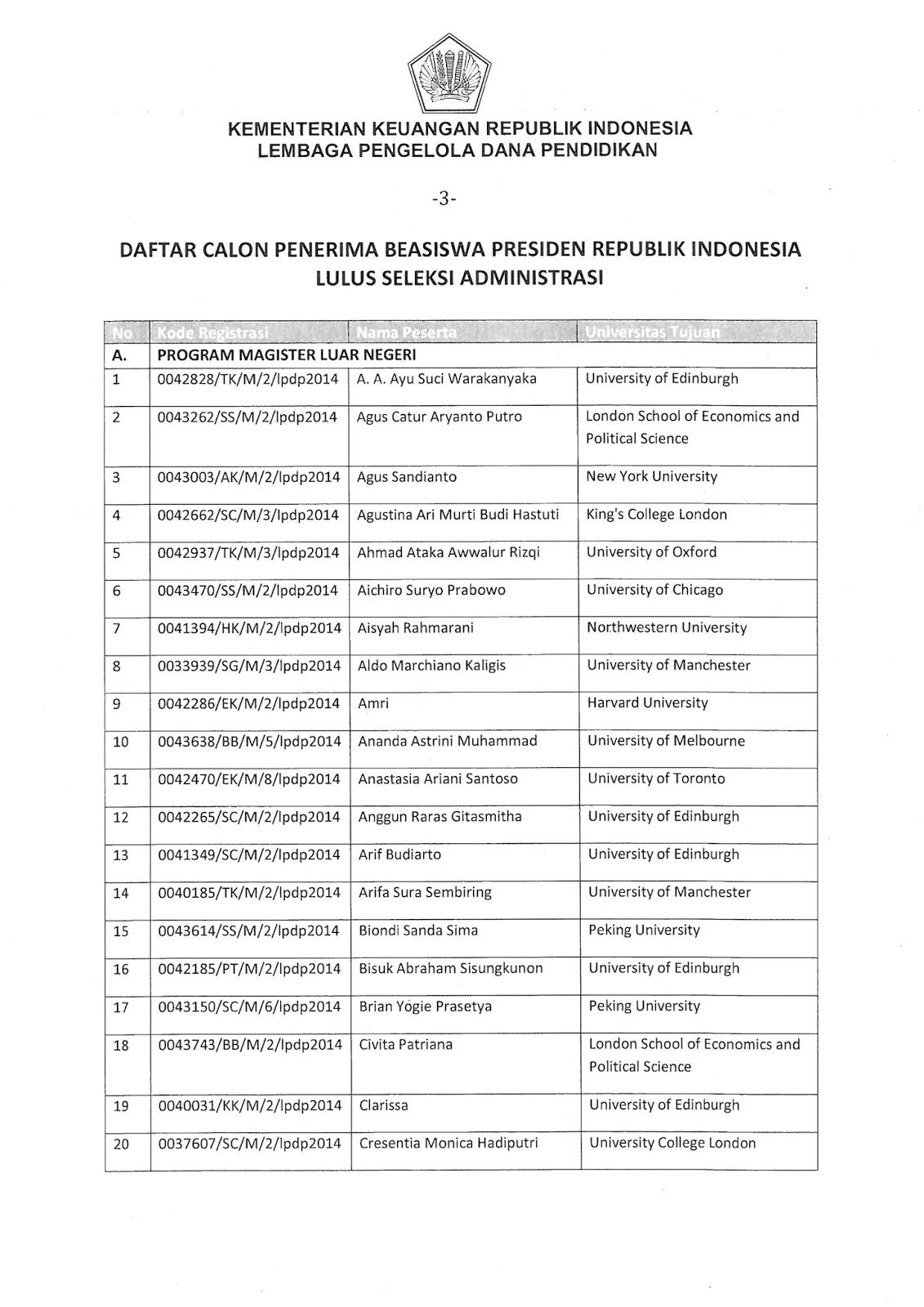 Surat Kemenkue Yang Lulus Seleksi Beasiswa Presiden RI  Ahmad Ataka Nomor Urut 5 (klik untuk memperbesar)