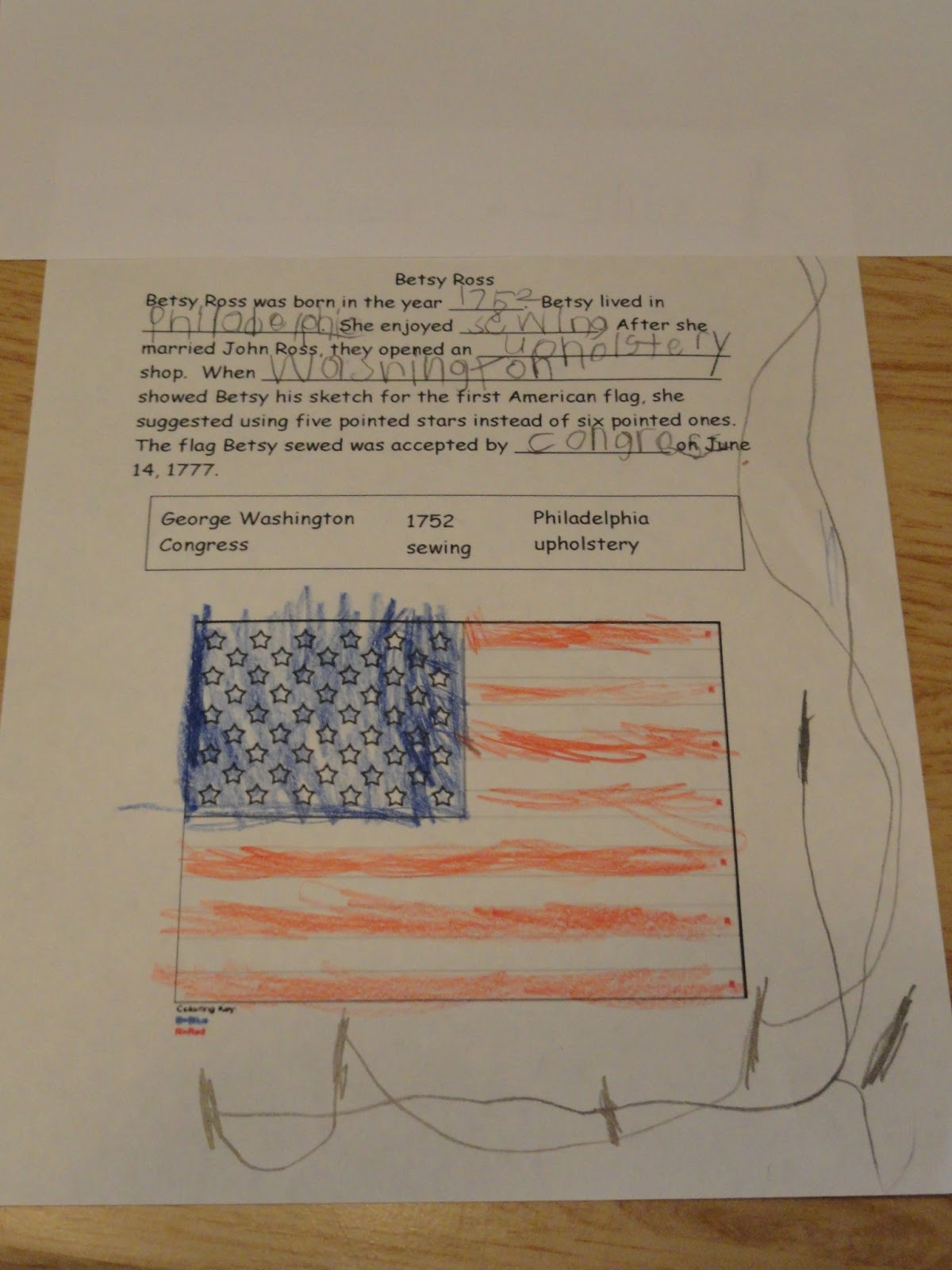 Domicile Lessons Betsy Ross And Old Glory