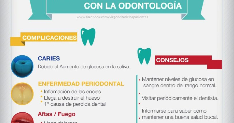 diabetes niveles de azúcar en la sangre para odontología