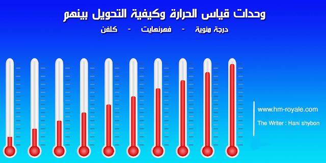 وحدات قياس الحرارة وكيفية التحويل بينهم