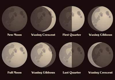 moon phase tonight