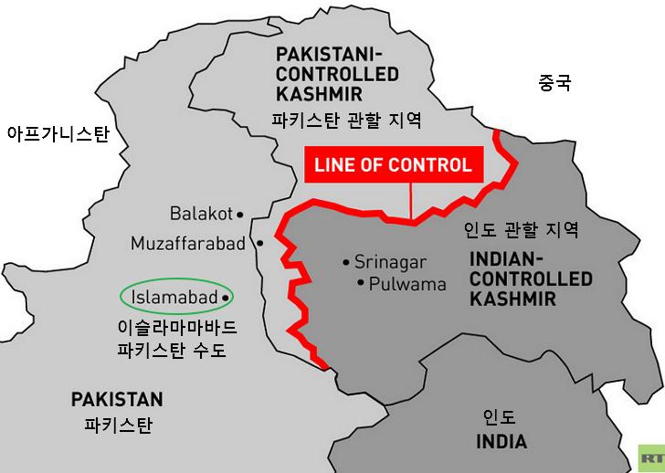 LoC : Line of Control