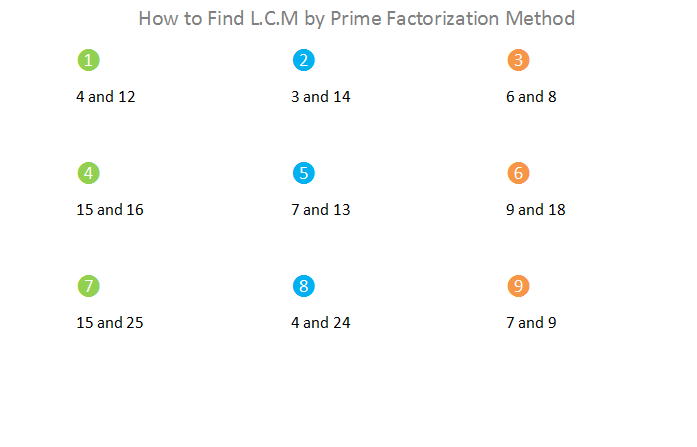 Bro and Sis Math Club: How to Find L.C.M by Prime
