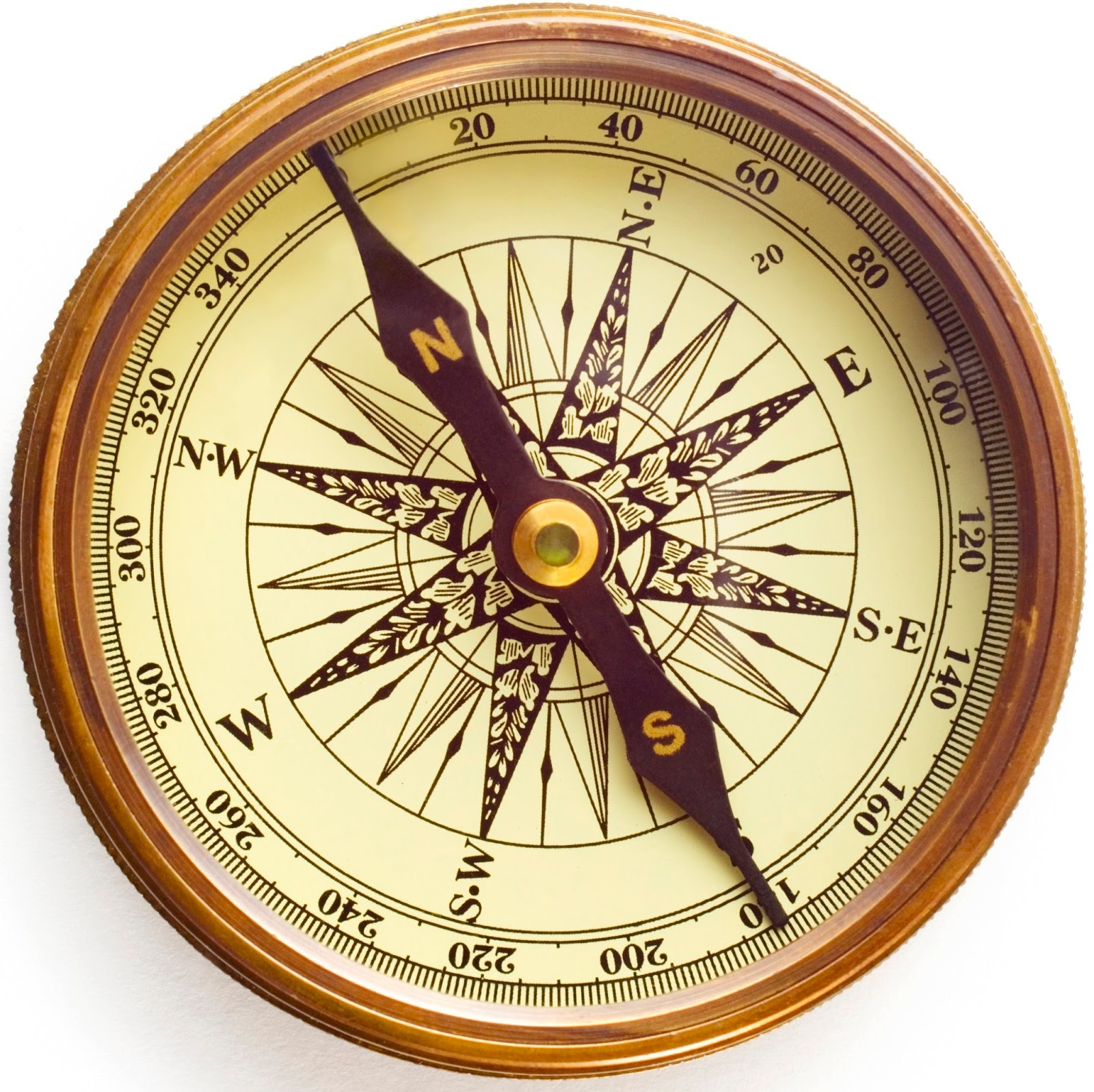 The Compass - Lessons - Tes Teach