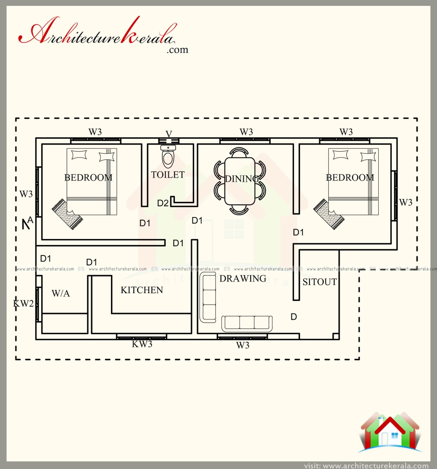 Beautiful Kerala House Plan And Elevation Architecture