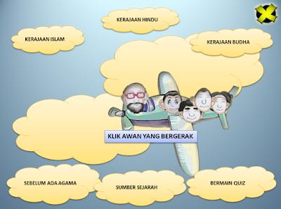 DOWNLOAD MEDIA PEMBELAJARAN IPS KELAS 5 SD SEJARAH KERAJAAN HINDU, BUDHA, ISLAM DI INDONESIA