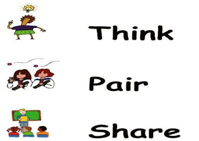 Pembahasan Terlengkap tentang Think Pair And Share (TPS)