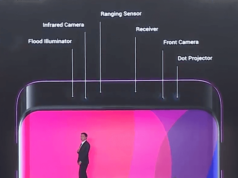 Sensors on the pop-up system of Find X