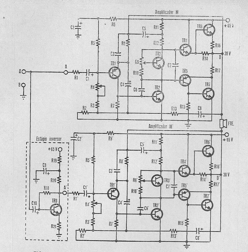 Amplificadores Antigos: Amplificador de áudio de 250 w