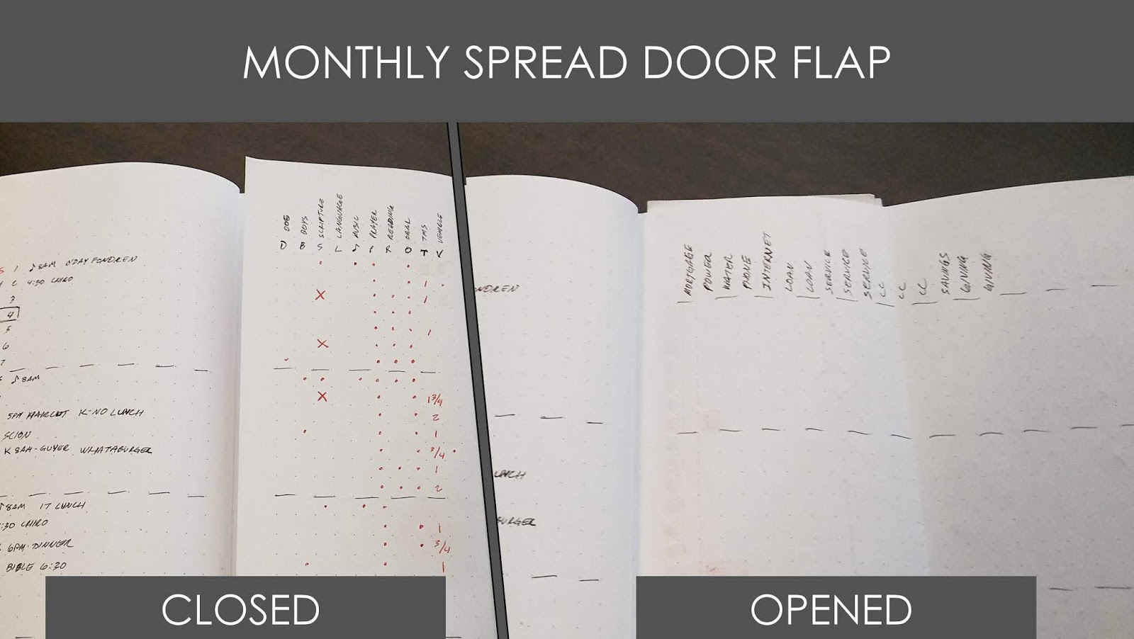 bullet journal monthly spread door flap financial