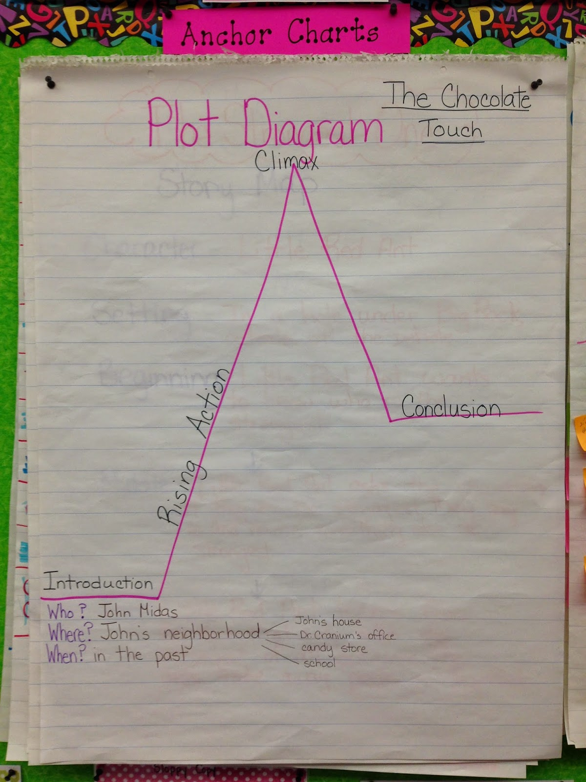 night plot diagram firex smoke detector wiring tgif third grade is fun five for the week  and a sale