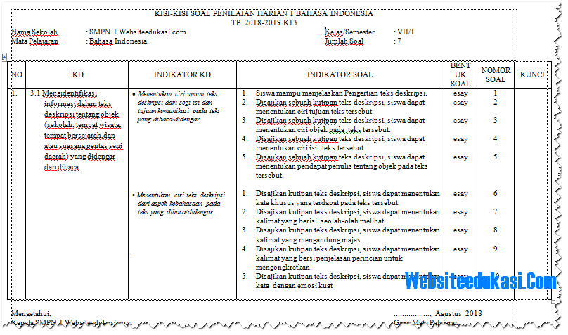Contoh Soal Bahasa Indonesia Kelas 7 Semester 1 Teks ...