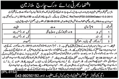 Irrigation Department Govt Of The Punjab Jobs August 2018