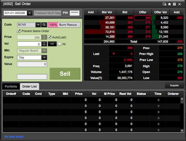 Panel Sell Order saham