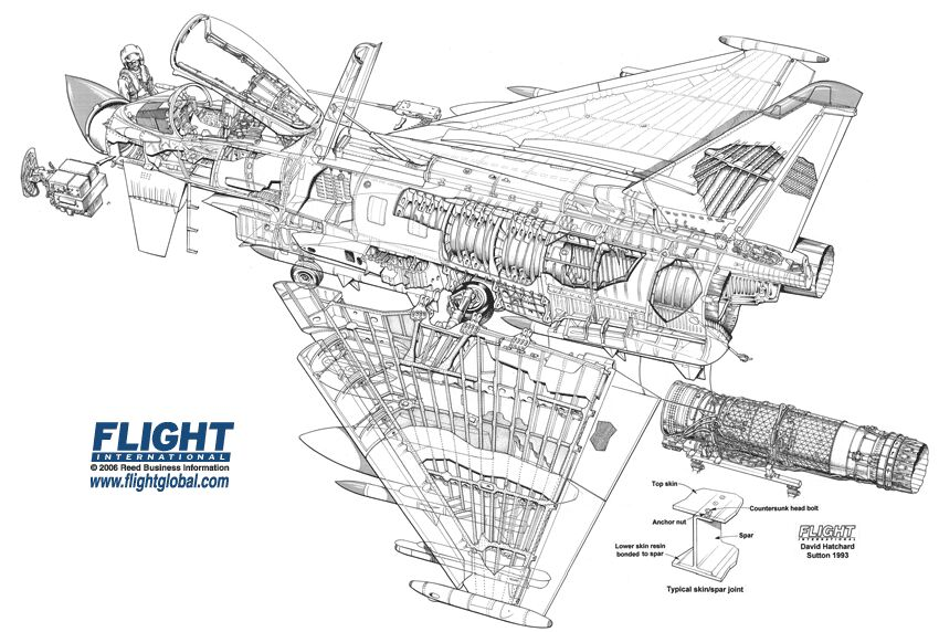 Jet Engine Air Intake, Jet, Free Engine Image For User