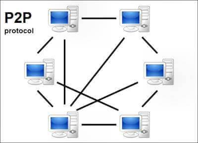 تحميل برنامج  يو تورنت Utorrent و ما هي اشهر المواقع للتحميل بالتورنت - download utorrent