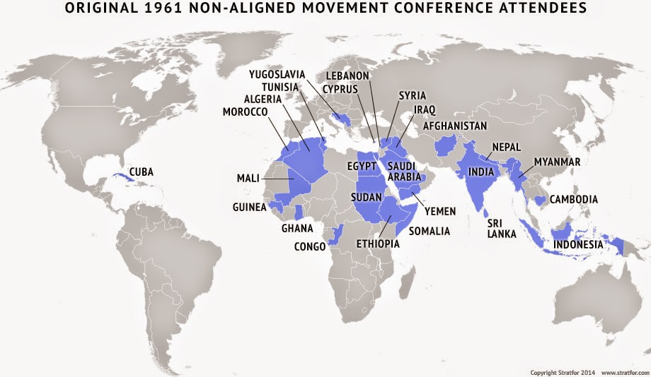 Non aligned movement nam