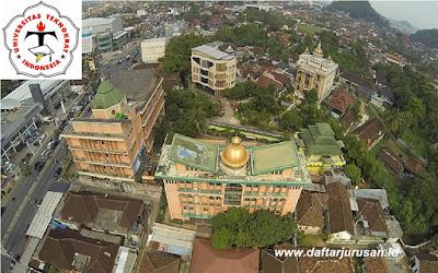 Daftar Fakultas dan Program Studi Universitas Teknokrat Indonesia