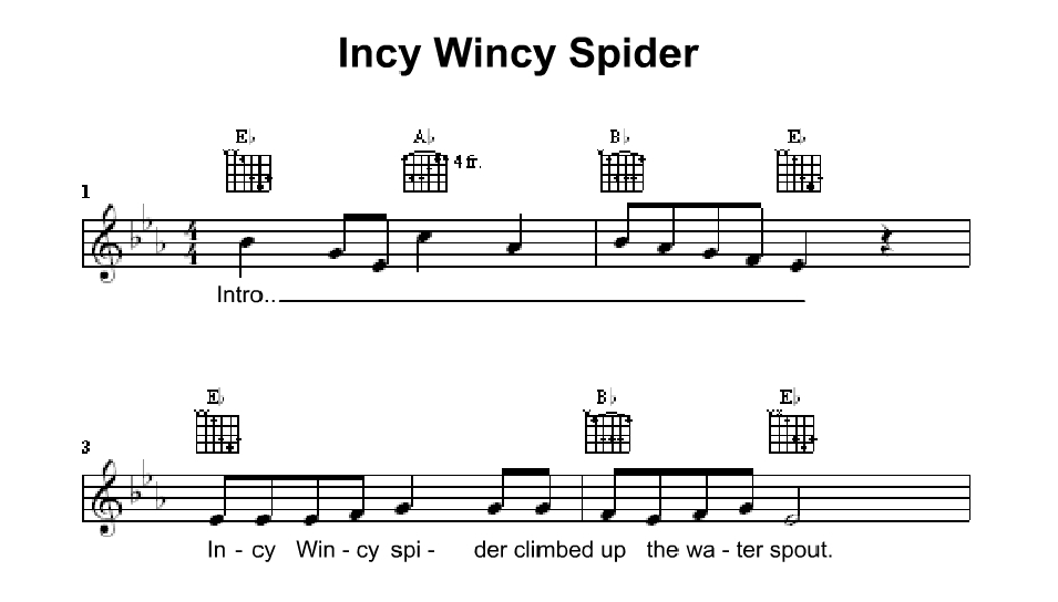 Inglés para niños: INCY WINCY SPIDER