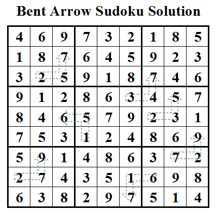 Bent Arrow Sudoku (Daily Sudoku League #37) Solution