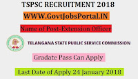 Telangana State Public Service Commission Recruitment 2018 – 79 Extension Officer