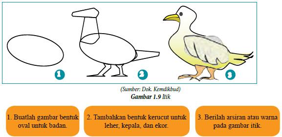 Seni Budaya : Menggambar Flora, Fauna, dan Alam Benda (Bab Seni ...