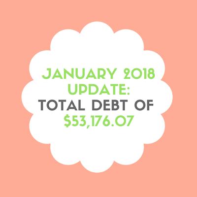 DEBT UPDATE