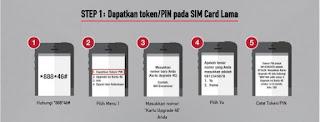 Cara mudah rubah kartu 3G ke 4G pake hp