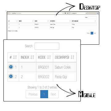nGOpre-X Community: Membuat Tabel di Codeigniter dengan Ajax, jQuery