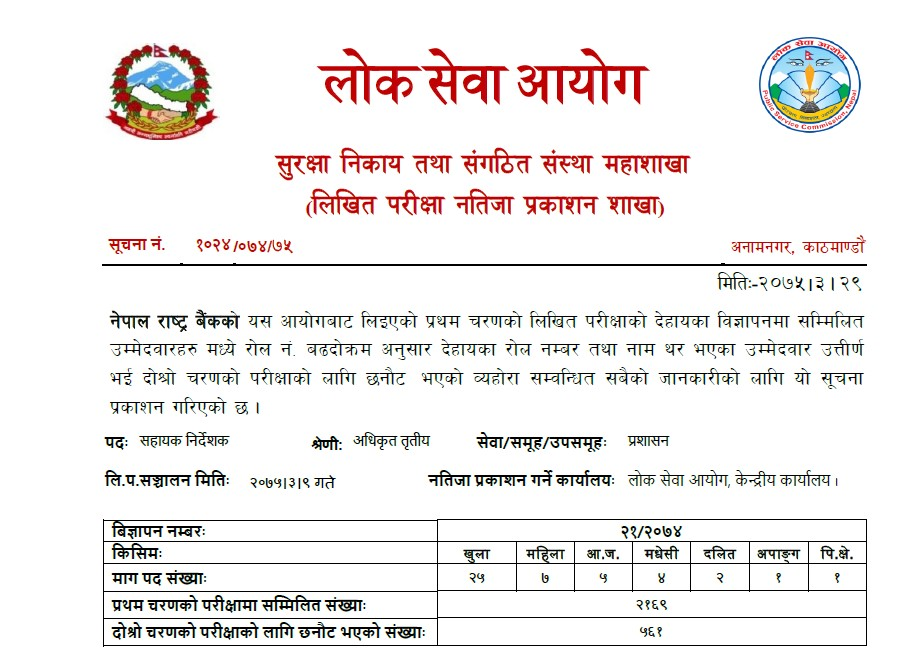 Nepal Rastra Bank (NRB) Published Result of First Paper Examination for Assistant Director