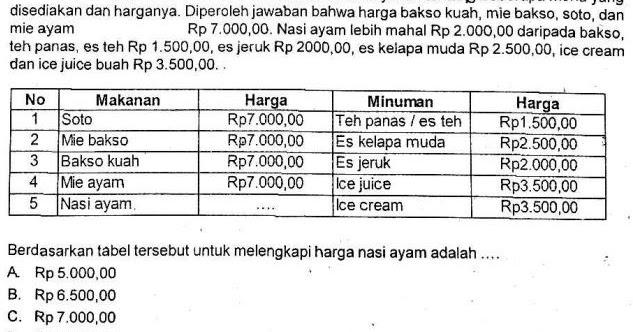 Download Soal Dan Kunci Jawaban Un Sd Tahun 2018 File Administrasi Guru