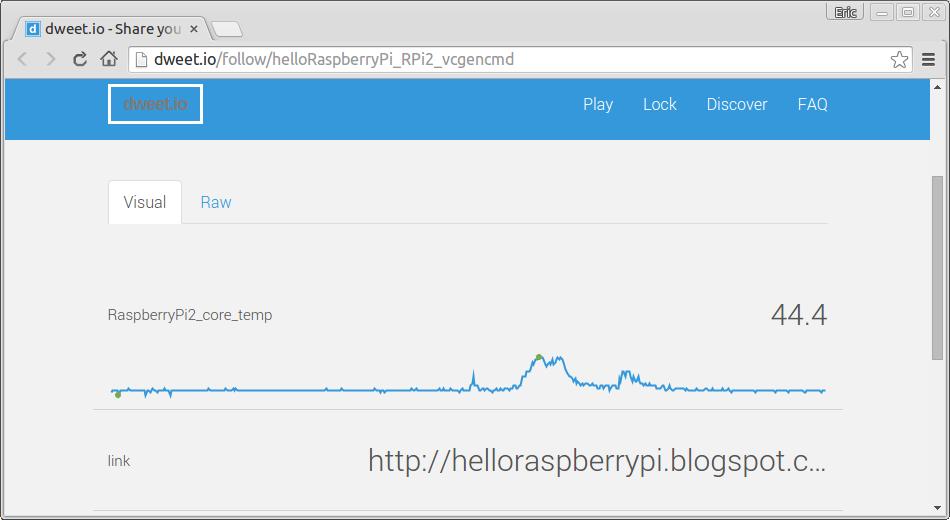 Hello Raspberry Pi: Read dweet io JSON using Java, develop and run