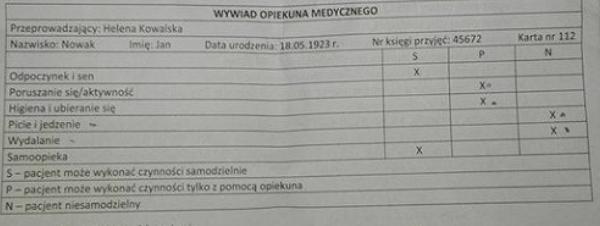 testy opiekun medyczny z kluczem