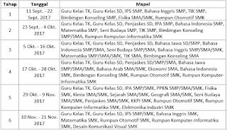 PLPG 2017 Rayon 115 UNM Malang