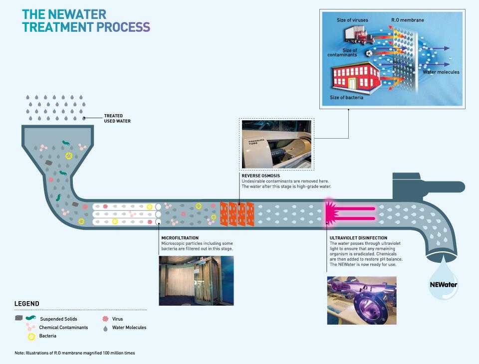 ballast water management deutsch