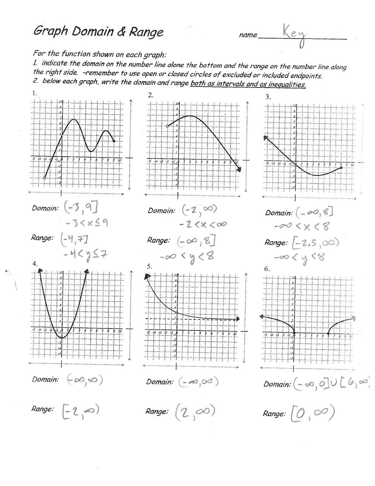 Mr Suominen S Math Homepage Ap Calculus 8 29 13