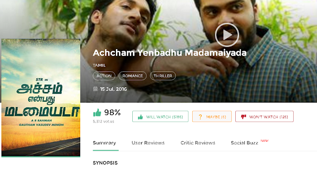 Achcham Yenbadhu Madamaiyada (2016) Tamil Movie 300MB and 700MB HD